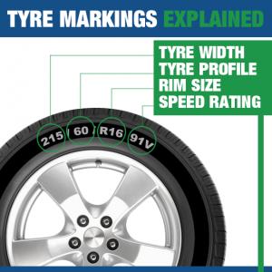 Tyre Marks Explained